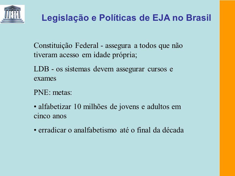 Legislação e Políticas de EJA no Brasil Constituição Federal - assegura a todos que não tiveram acesso em idade própria; LDB - os sistemas devem asseg