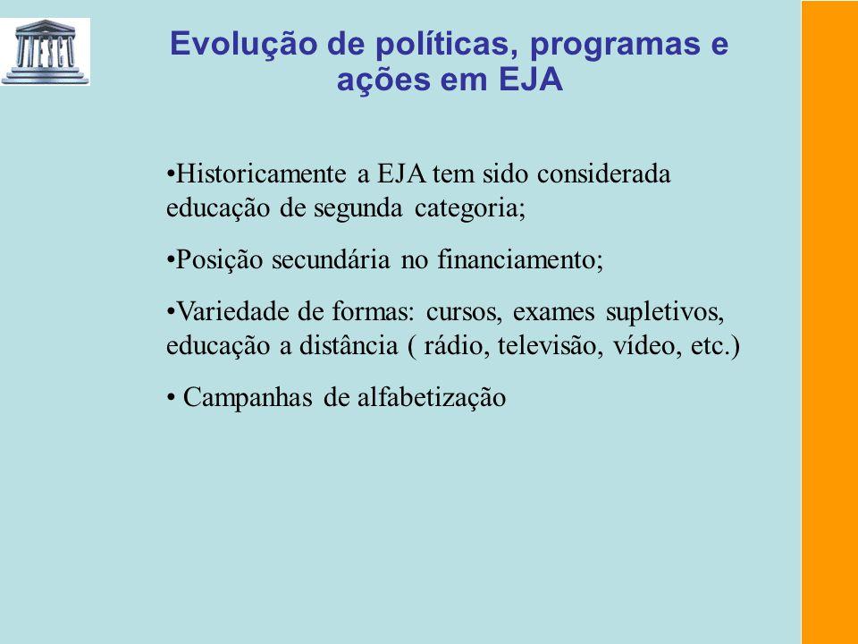 Evolução de políticas, programas e ações em EJA Historicamente a EJA tem sido considerada educação de segunda categoria; Posição secundária no financi