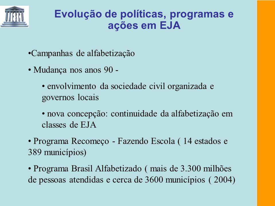 Evolução de políticas, programas e ações em EJA Campanhas de alfabetização Mudança nos anos 90 - envolvimento da sociedade civil organizada e governos