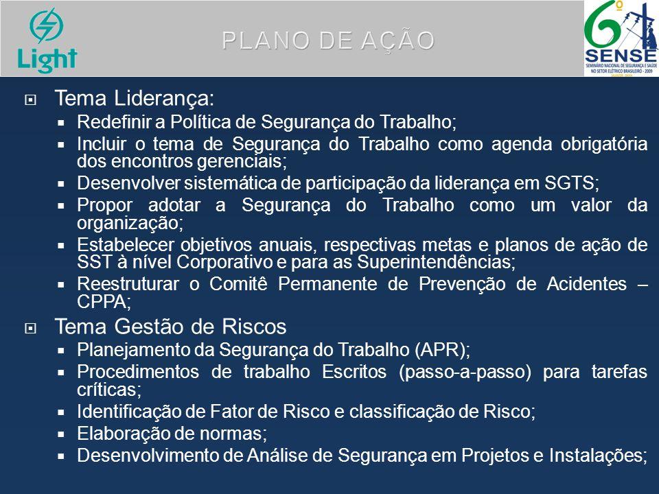 Tema Liderança: Redefinir a Política de Segurança do Trabalho; Incluir o tema de Segurança do Trabalho como agenda obrigatória dos encontros gerenciai