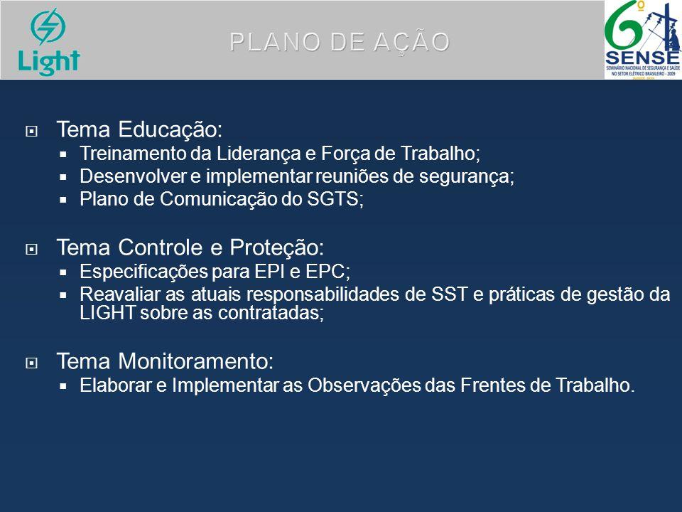 Tema Educação: Treinamento da Liderança e Força de Trabalho; Desenvolver e implementar reuniões de segurança; Plano de Comunicação do SGTS; Tema Contr