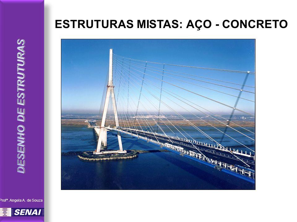 Profª. Angela A. de Souza ESTRUTURAS MISTAS: AÇO - CONCRETO