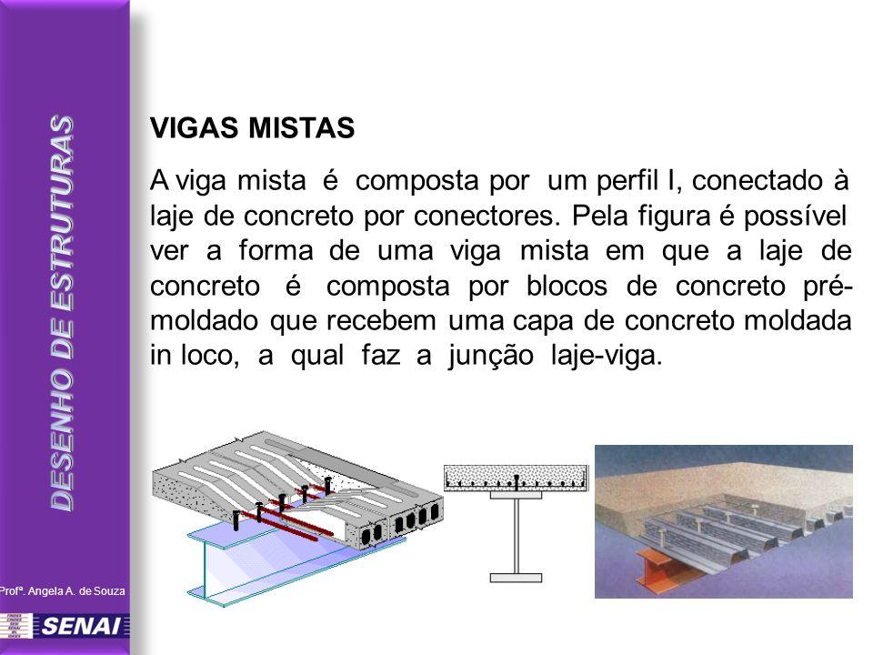 VIGAS MISTAS A viga mista é composta por um perfil I, conectado à laje de concreto por conectores. Pela figura é possível ver a forma de uma viga mist
