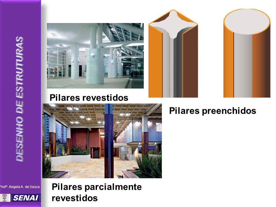 Pilares revestidos Profª. Angela A. de Souza Pilares parcialmente revestidos Pilares preenchidos