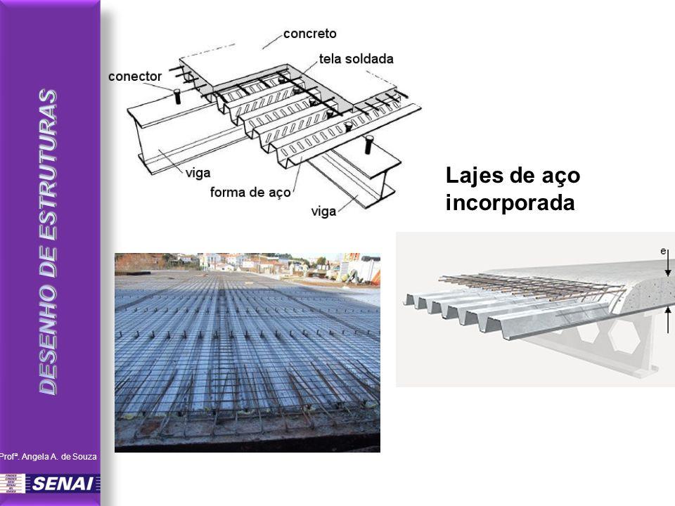 Lajes de aço incorporada Profª. Angela A. de Souza