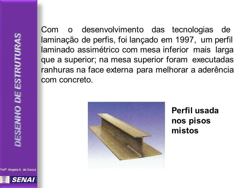 Com o desenvolvimento das tecnologias de laminação de perfis, foi lançado em 1997, um perfil laminado assimétrico com mesa inferior mais larga que a superior; na mesa superior foram executadas ranhuras na face externa para melhorar a aderência com concreto.
