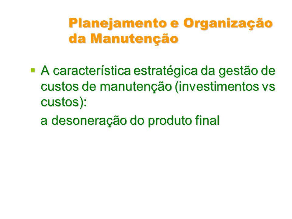 Planejamento e Organização da Manutenção A característica estratégica da gestão de custos de manutenção (investimentos vs custos): A característica es