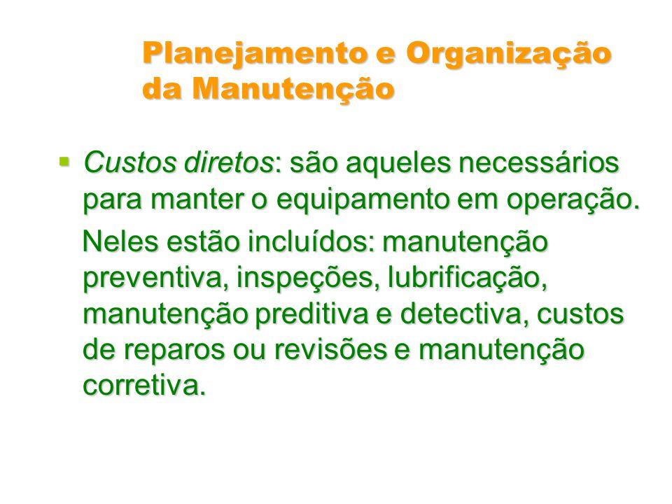Planejamento e Organização da Manutenção Custos diretos: são aqueles necessários para manter o equipamento em operação. Custos diretos: são aqueles ne