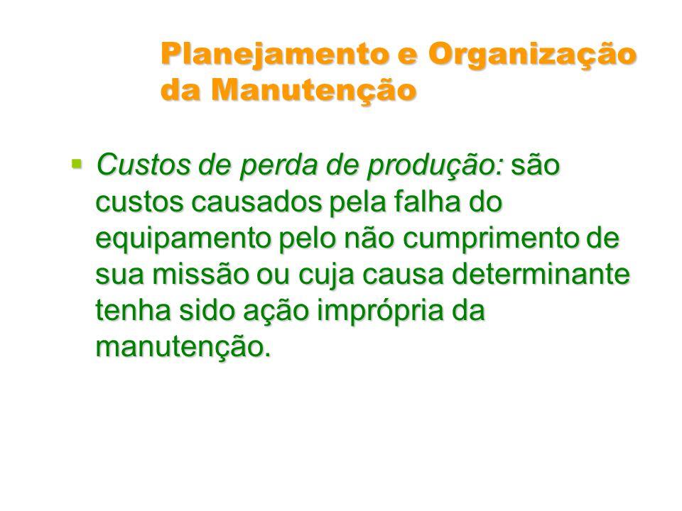 Planejamento e Organização da Manutenção Custos de perda de produção: são custos causados pela falha do equipamento pelo não cumprimento de sua missão