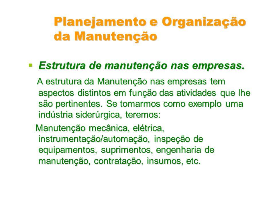 Planejamento e Organização da Manutenção Estrutura de manutenção nas empresas. Estrutura de manutenção nas empresas. A estrutura da Manutenção nas emp