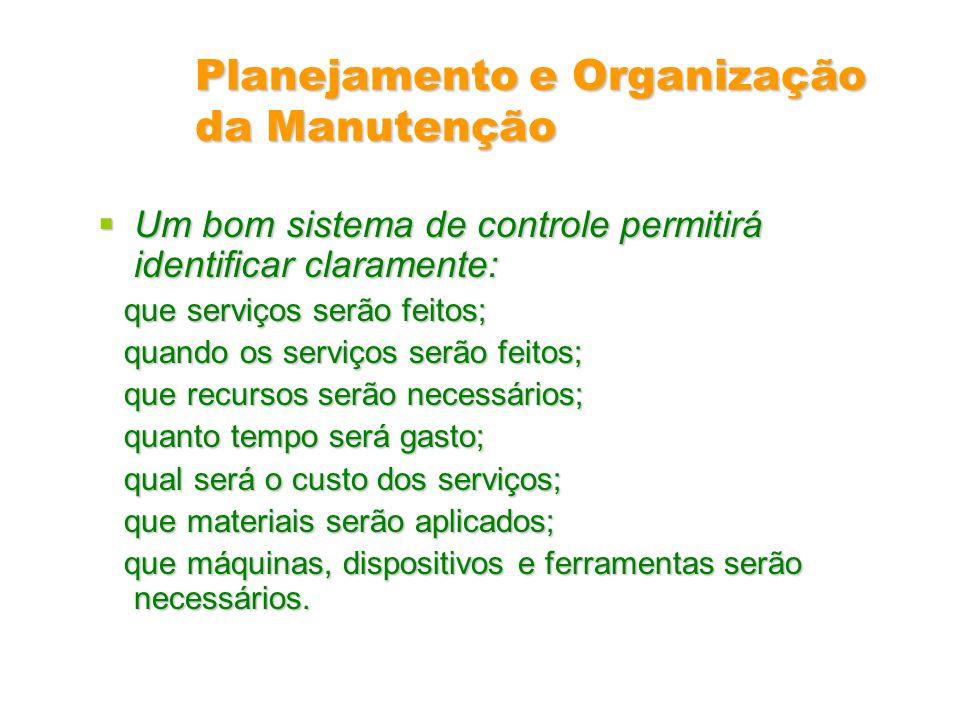 Planejamento e Organização da Manutenção Um bom sistema de controle permitirá identificar claramente: Um bom sistema de controle permitirá identificar