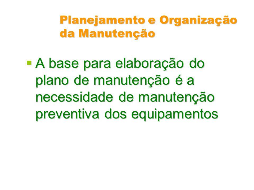 Planejamento e Organização da Manutenção A base para elaboração do plano de manutenção é a necessidade de manutenção preventiva dos equipamentos A bas
