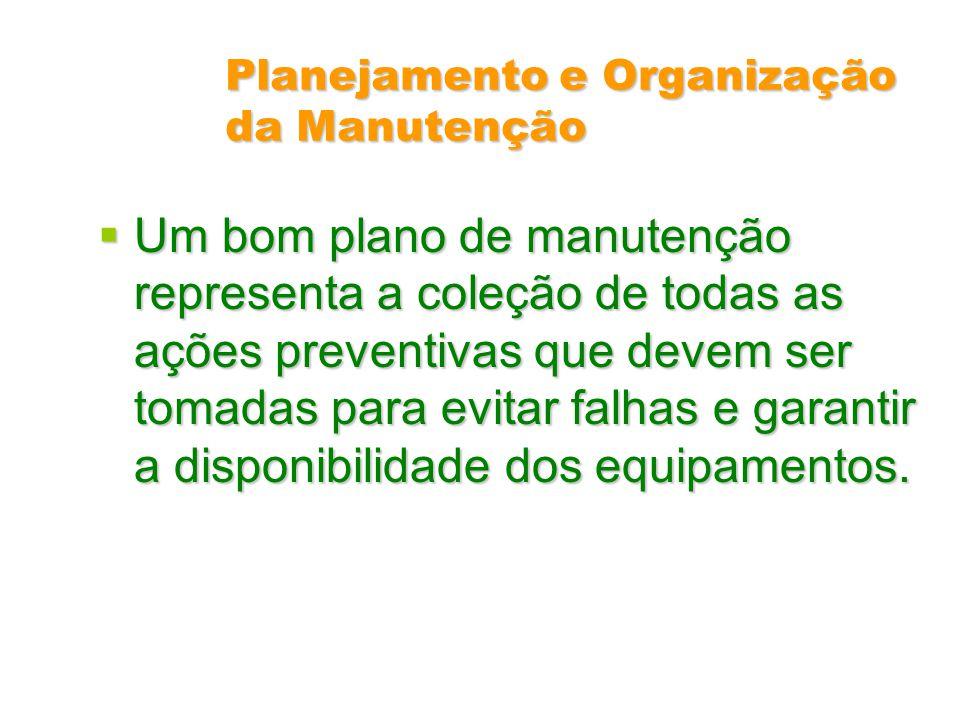Planejamento e Organização da Manutenção Um bom plano de manutenção representa a coleção de todas as ações preventivas que devem ser tomadas para evit