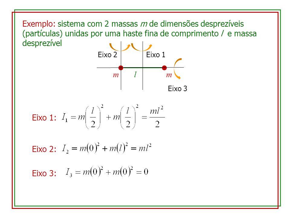 Exemplo: sistema com 2 massas m de dimensões desprezíveis (partículas) unidas por uma haste fina de comprimento l e massa desprezível mml Eixo 1 Eixo 1: Eixo 2: Eixo 2 Eixo 3 Eixo 3:
