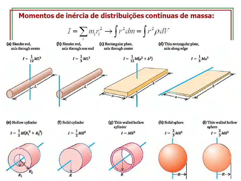 Momentos de inércia de distribuições contínuas de massa: