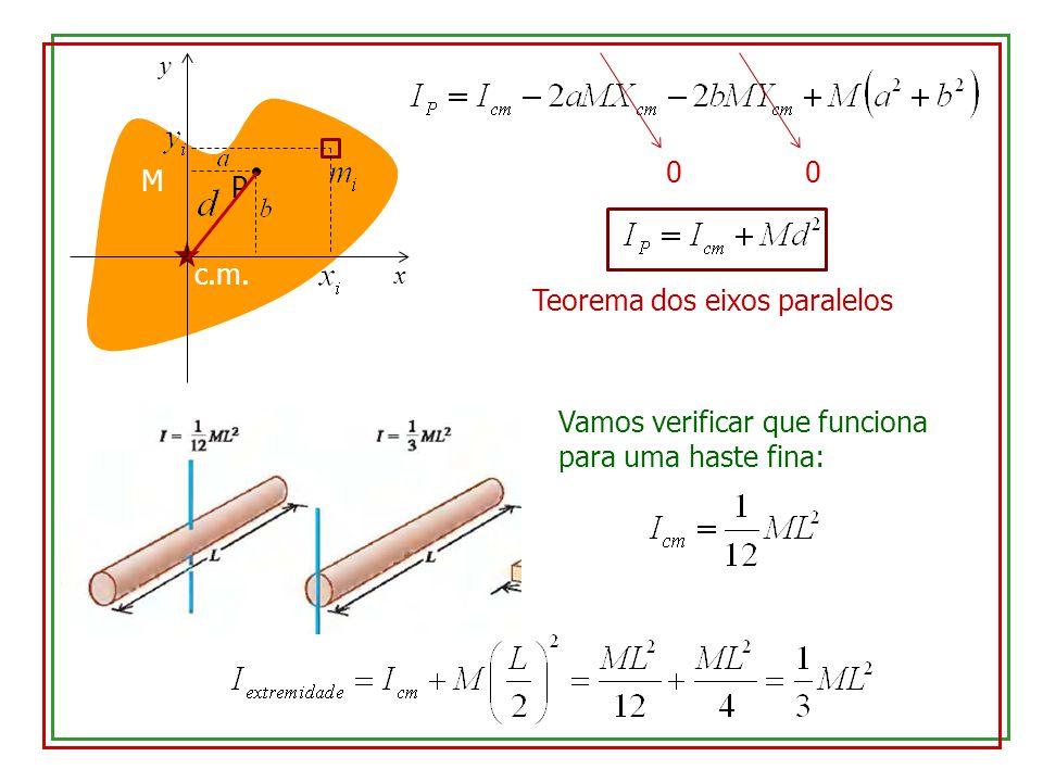 M c.m. P y x 00 Teorema dos eixos paralelos Vamos verificar que funciona para uma haste fina: