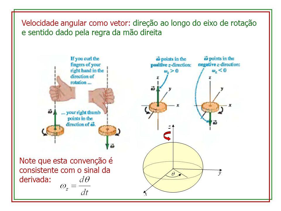 Velocidade angular como vetor: direção ao longo do eixo de rotação e sentido dado pela regra da mão direita Note que esta convenção é consistente com o sinal da derivada:
