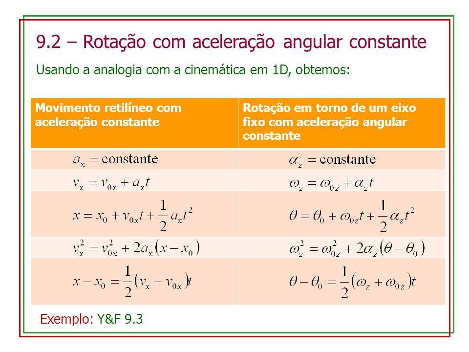 9.2 – Rotação com aceleração angular constante Usando a analogia com a cinemática em 1D, obtemos: Movimento retilíneo com aceleração constante Rotação em torno de um eixo fixo com aceleração angular constante Exemplo: Y&F 9.3