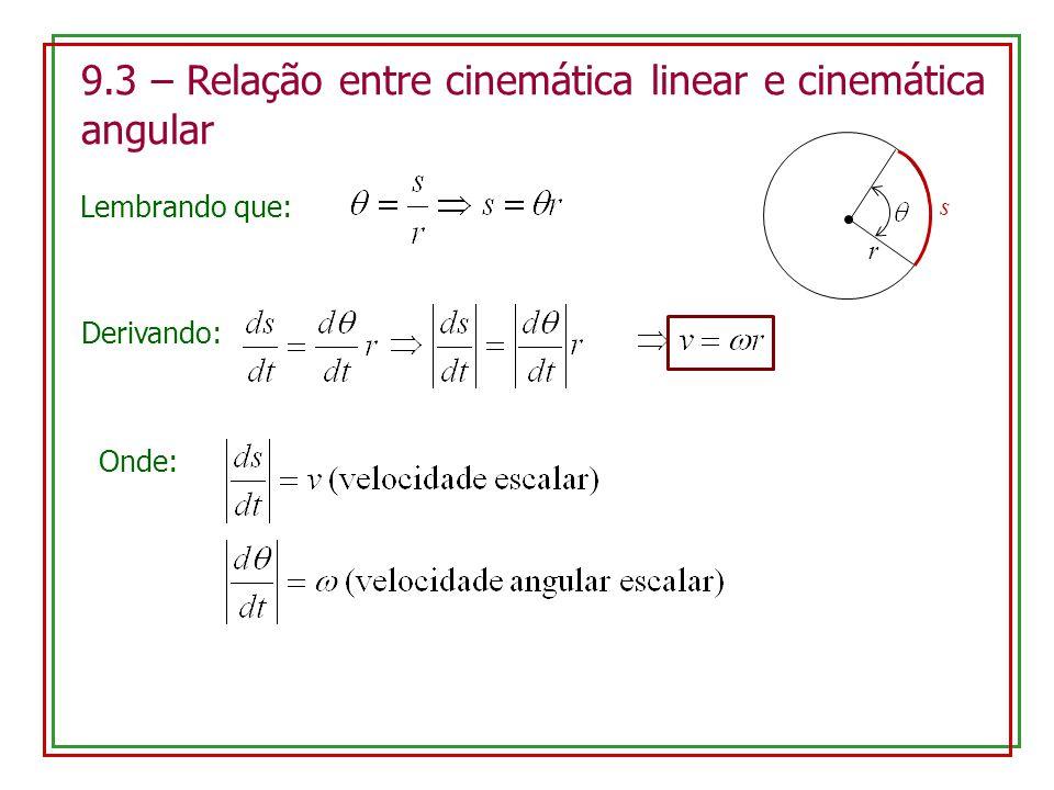 9.3 – Relação entre cinemática linear e cinemática angular Lembrando que: r s Derivando: Onde: