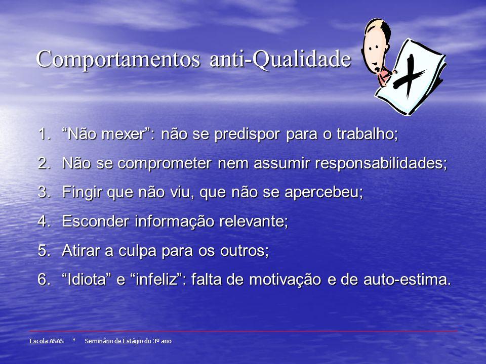 Escola ASAS * Seminário de Estágio do 3º ano Exercício prático 1)Q ue comportamentos anti-Qualidade são referidos no diagrama anterior? 2)Q ual deve s