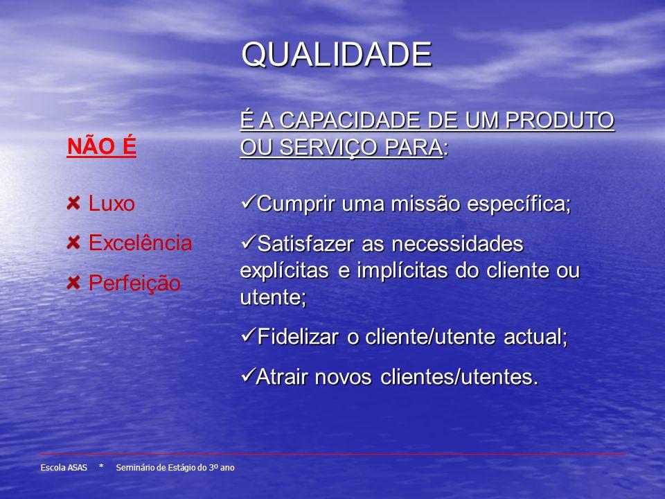 QUALIDADE Escola ASAS * Seminário de Estágio do 3º ano Totalidade de propriedades e características de um produto ou de um serviço que demonstre a sua capacidade em satisfazer necessidades explícitas e implícitas