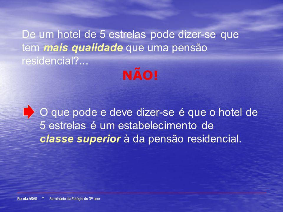 Escola ASAS * Seminário de Estágio do 3º ano De um hotel de 5 estrelas pode dizer-se que tem mais qualidade que uma pensão residencial?...