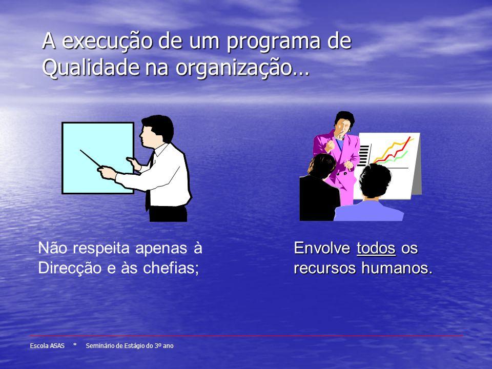 A execução de um programa de Qualidade na organização… Escola ASAS * Seminário de Estágio do 3º ano Não respeita apenas à Direcção e às chefias; Envolve todos os recursos humanos.