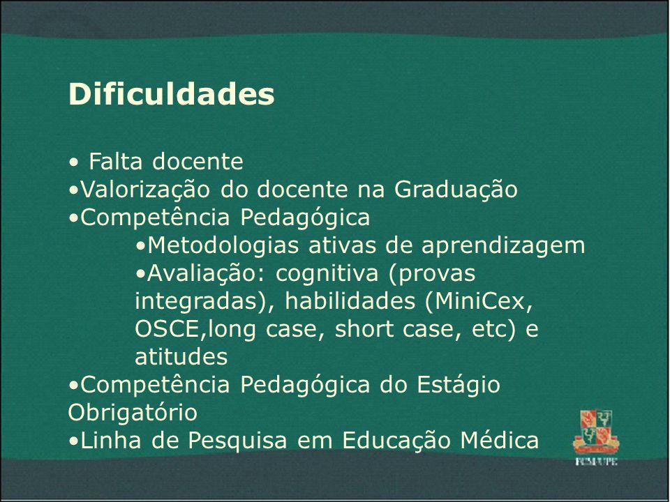 ProfªDra. Dione Maciel O CURSO MÉDICO: DESAFIOS PEDAGÓGICOS E GERENCIAIS