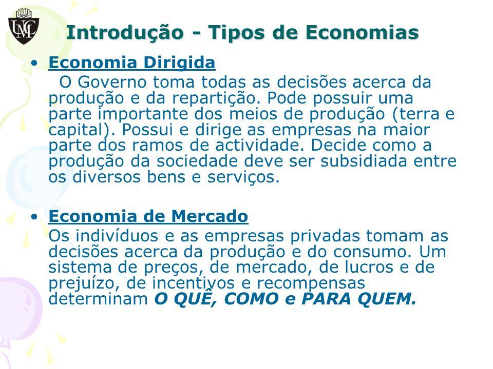 Introdução - Tipos de Economias Economia Dirigida O Governo toma todas as decisões acerca da produção e da repartição.