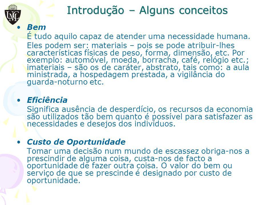Introdução – Alguns conceitos Bem É tudo aquilo capaz de atender uma necessidade humana.