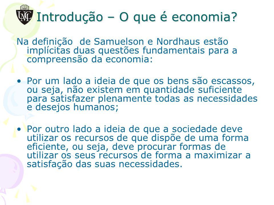 Introdução – O que é economia.
