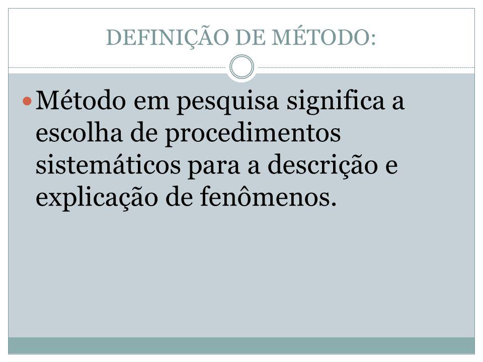 DEFINIÇÃO DE MÉTODO: Método em pesquisa significa a escolha de procedimentos sistemáticos para a descrição e explicação de fenômenos.