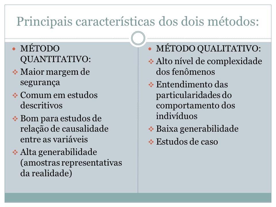 Principais características dos dois métodos: MÉTODO QUANTITATIVO: Maior margem de segurança Comum em estudos descritivos Bom para estudos de relação d