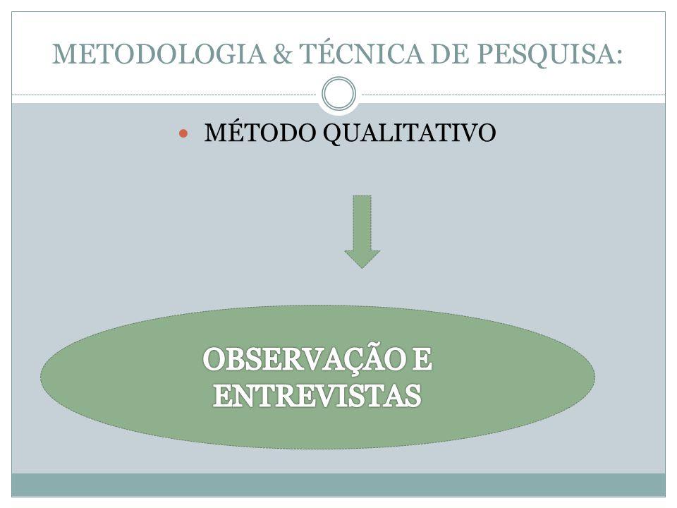 METODOLOGIA & TÉCNICA DE PESQUISA: MÉTODO QUALITATIVO