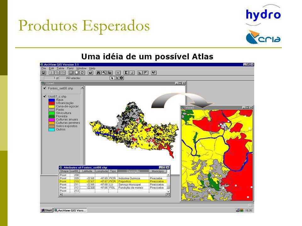 Produtos Esperados Uma idéia de um possível Atlas