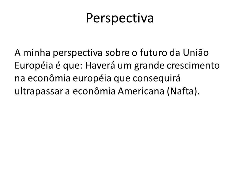 Perspectiva A minha perspectiva sobre o futuro da União Européia é que: Haverá um grande crescimento na econômia européia que consequirá ultrapassar a econômia Americana (Nafta).