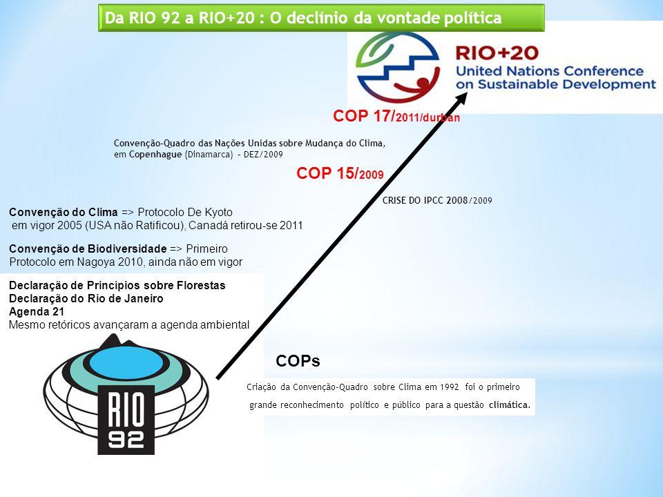 Rio 92Rio + 20 Intensidade da vontade politica dos lideres e chefes de governo + - Crise econômica Yes, we Can...But, if and Only if .