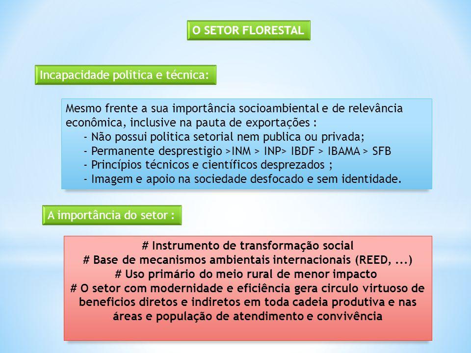 -35 ANOS PARA REGULAMENTAÇÃO PODERES CONCORRENTES LC 140/2011 -CONAMA E CEMAs SEM PARIDADE -MEIO AMBIENTE PERMEADO POR SEGURANÇA, SAUDE E QUESTÕES SOCIAIS -DESEQUILIBRIO DAS FUNÇÕES SOCIOAMBINTEIAS COM ECONOMICAS -PERMEABILIDADE A INTERESSES SETORIAIS E BARREIRAS VERDES -DESCONHECIMENTO DO EQUILIBRIO NO SISTEMA LEGAL (NÃO x SIM) -LEIS COM PENALIZAÇÃO A MELHORIA AMBIENTAL (VEGETAÇÃO MATA ATLANTICA) -LEI DE CRIMES AMBIENTAIS INSTRUMENTOS DE CONTROLE DO ESTADO -SISTEMA REGULADOR QUE INOVA A LEI -INCONSISTENCIA TÉCNICA NAS LEIS E NORMAS -TOLERANCIA A INCONSTITUCIONALIDADE -JUDICIARIO SENSÍVEL A ARGUMENTO NORMATIVO E OPINATIVO -ORGÃOS AMBIENTAIS SEM LIBERDADE TÉCNICA COM ENFASE PUNITIVA -LICENCIAMENTO DISCRICIONÁRIO PELA SITUAÇÃO ECONOMICA E ATIVIDADE -ESTRUTURA PROTETIVA (UCs) SEM EFETIVIDADE -DESCONHECIMENTO E INACESSIBILIDADE DA SOCIEDADE A PNMA