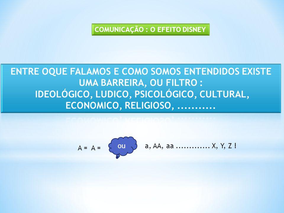 A = ou A = a, AA, aa............. X, Y, Z !
