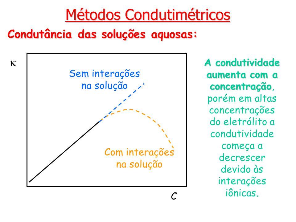 Métodos Condutimétricos Condutância das soluções aquosas: C A condutividade aumenta com a concentração A condutividade aumenta com a concentração, por