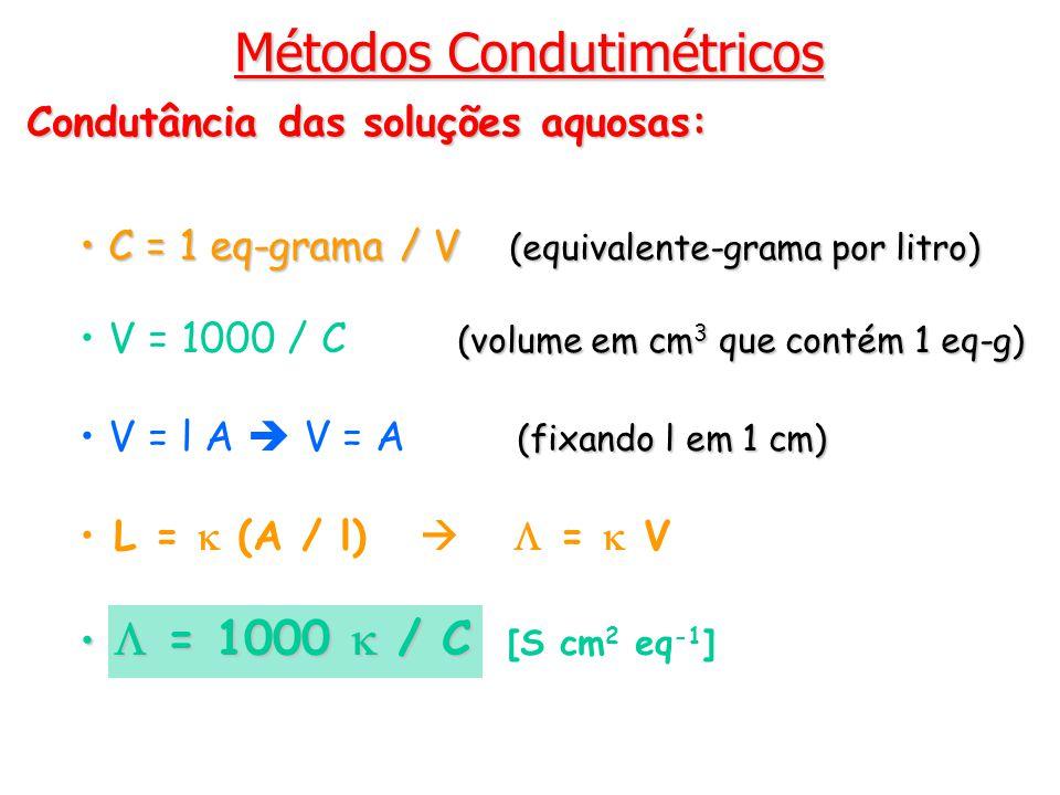 Métodos Condutimétricos Condutância das soluções aquosas: C = 1 eq-grama / V (equivalente-grama por litro) C = 1 eq-grama / V (equivalente-grama por l