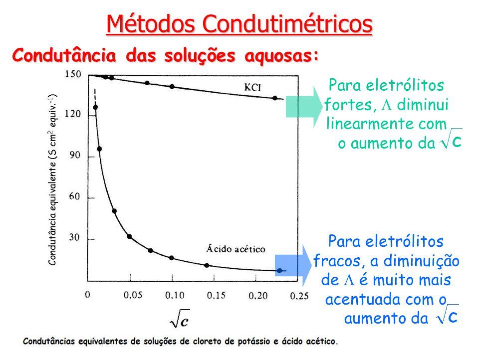 Métodos Condutimétricos Condutância das soluções aquosas: Para eletrólitos fortes, diminui linearmente com o aumento da Para eletrólitos fracos, a dim
