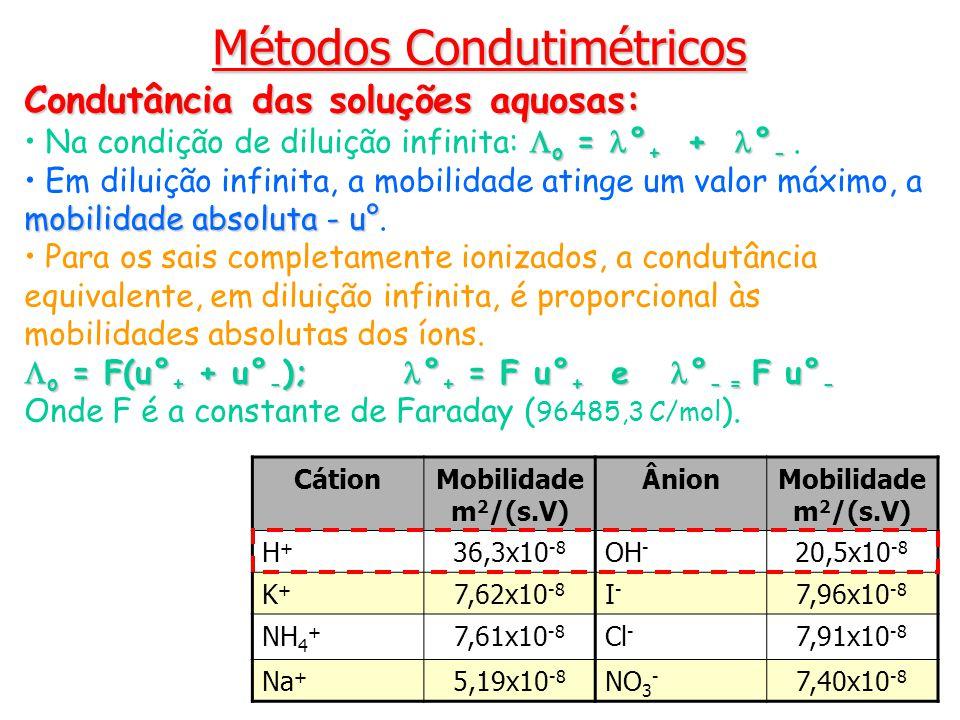 Métodos Condutimétricos Condutância das soluções aquosas: o = ° + + ° - Na condição de diluição infinita: o = ° + + ° -. mobilidade absoluta - u° Em d