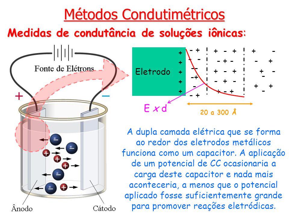 Métodos Condutimétricos Medidas de condutância de soluções iônicas: A dupla camada elétrica que se forma ao redor dos eletrodos metálicos funciona com