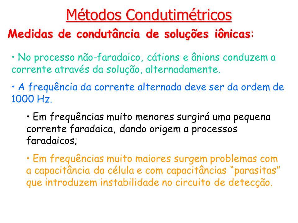Métodos Condutimétricos Medidas de condutância de soluções iônicas: No processo não-faradaico, cátions e ânions conduzem a corrente através da solução