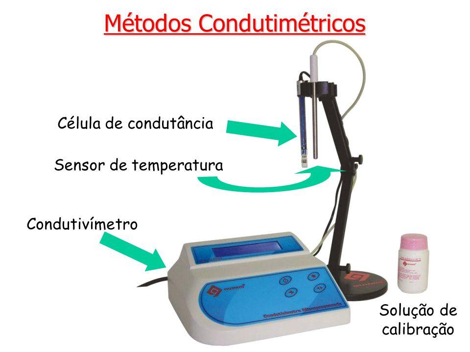 Métodos Condutimétricos Sensor de temperatura Célula de condutância Condutivímetro Solução de calibração