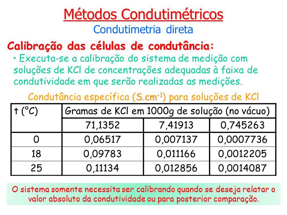 Calibração das células de condutância: Executa-se a calibração do sistema de medição com soluções de KCl de concentrações adequadas à faixa de conduti