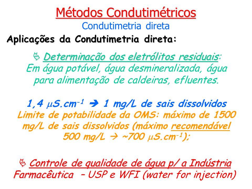 Determinação dos eletrólitos residuais Determinação dos eletrólitos residuais: Em água potável, água desmineralizada, água para alimentação de caldeir