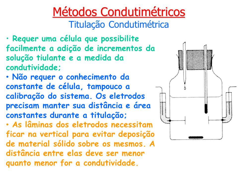 Requer uma célula que possibilite facilmente a adição de incrementos da solução tiulante e a medida da condutividade; Não requer o conhecimento da con