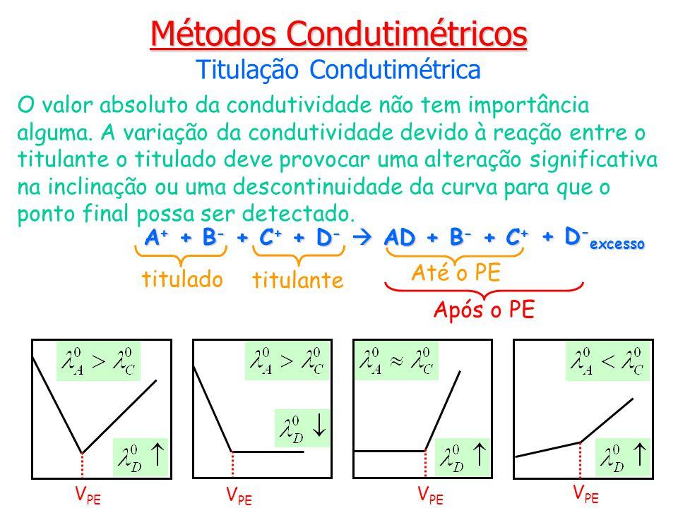O valor absoluto da condutividade não tem importância alguma. A variação da condutividade devido à reação entre o titulante o titulado deve provocar u